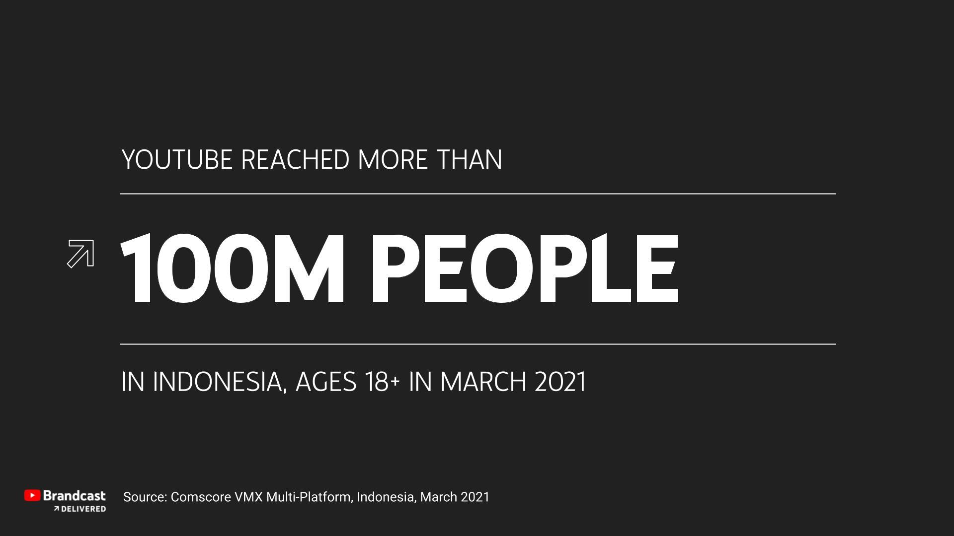 Brandcast Delivered 2021. (Dok YouTube Indonesia)